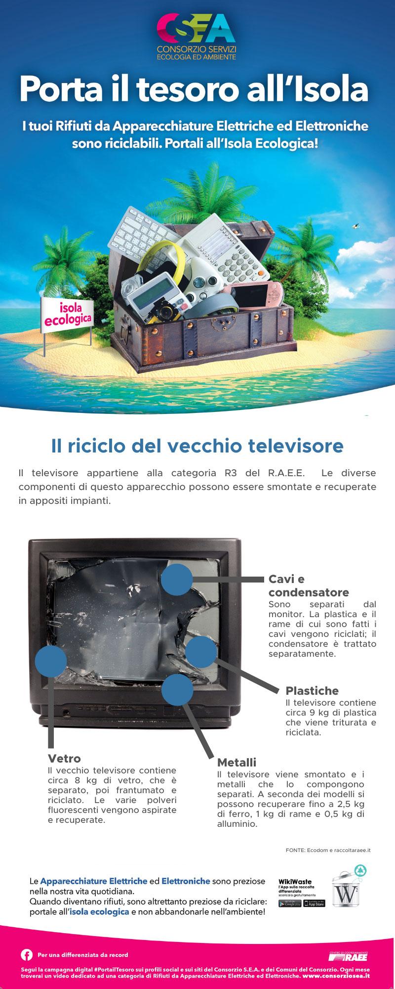 r3-infografica-tv