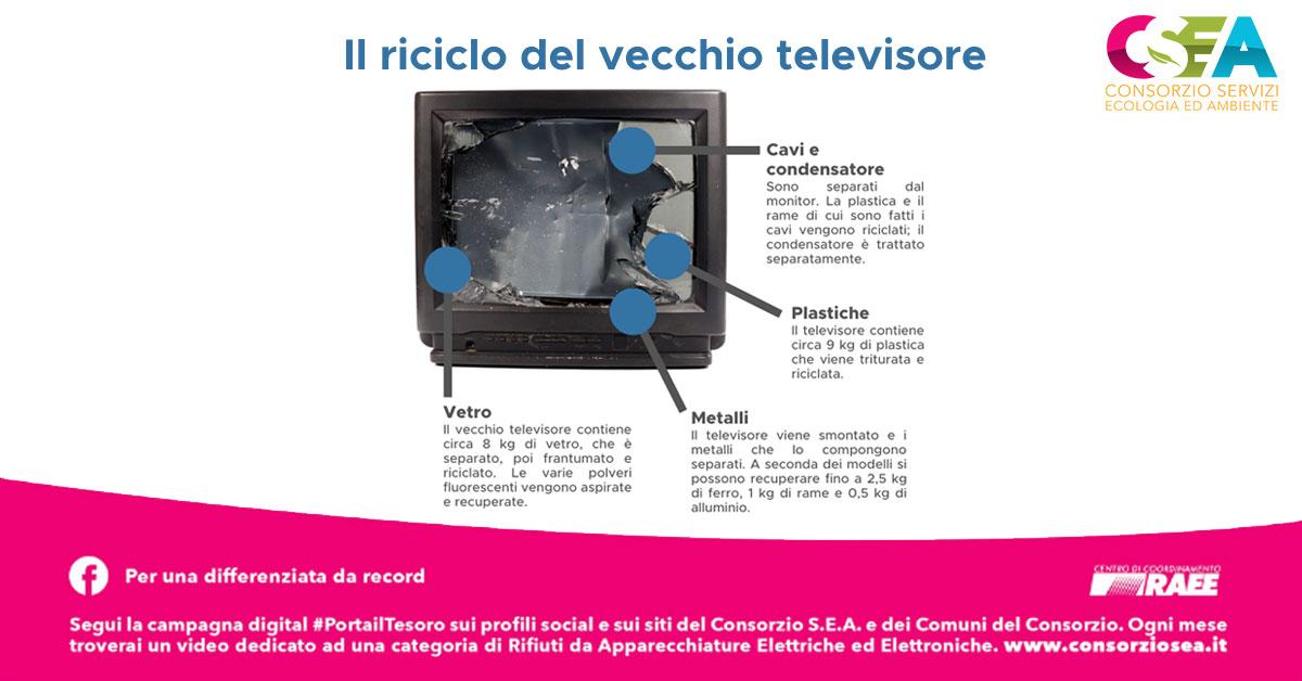 r3-televisore