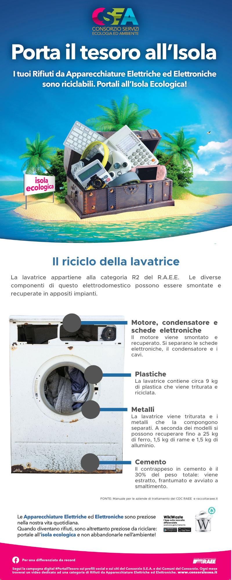 raee-lavatrice
